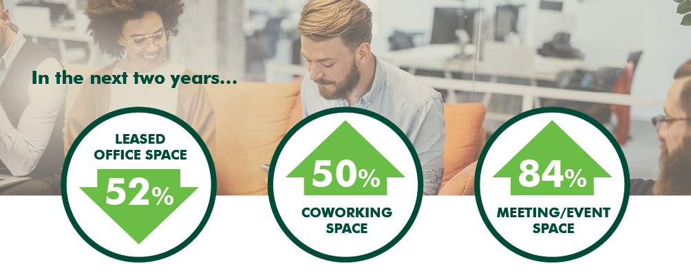 CBRE Pacific Corporate Coworking Survey_Website Banner_1004px